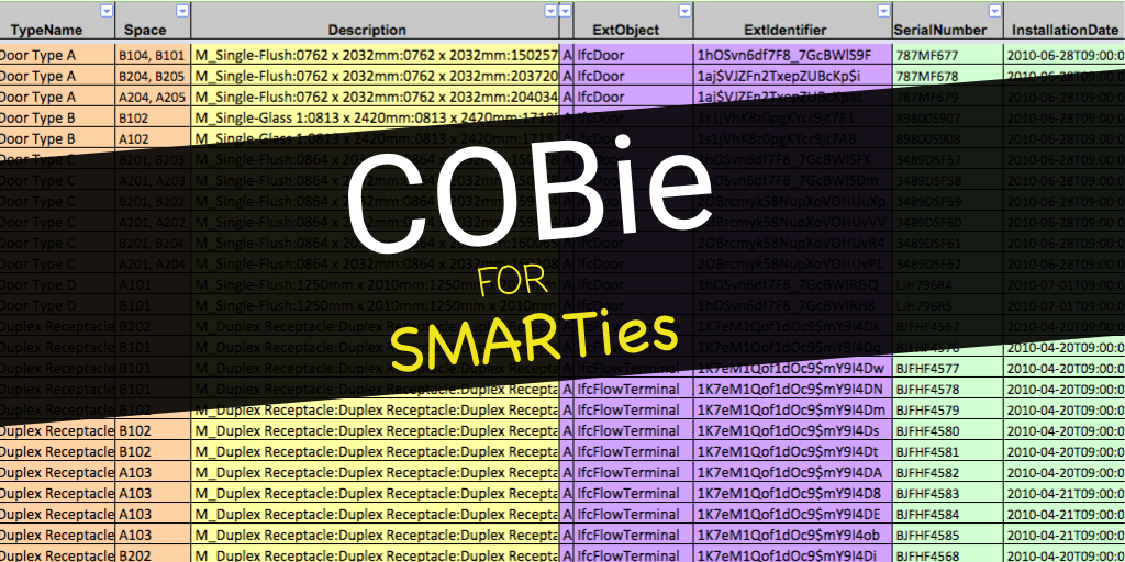 What is COBie and how is it (building)SMART