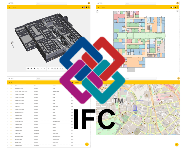 what is ifc and what do you need to know about it