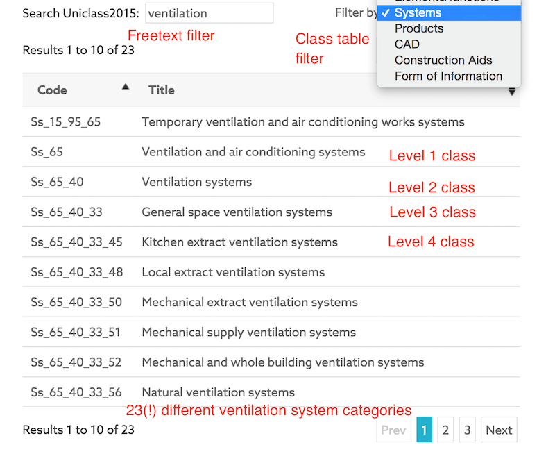 BIM Ventilation system classification