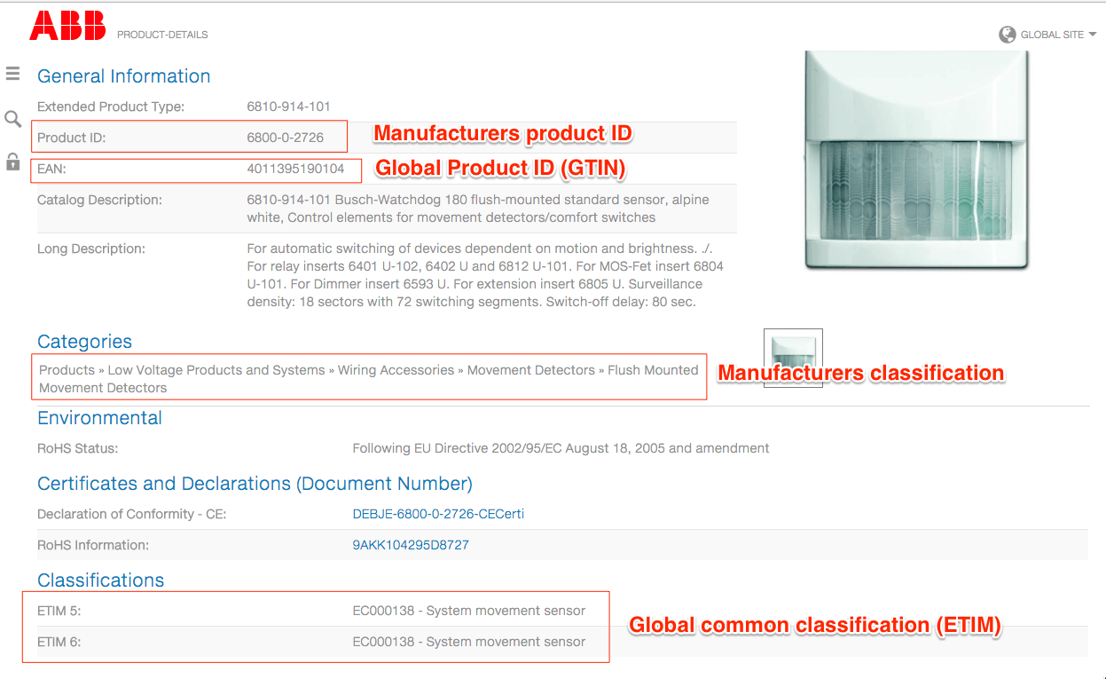 Manufacturers product listing. GTIN identification and ETIM classification added